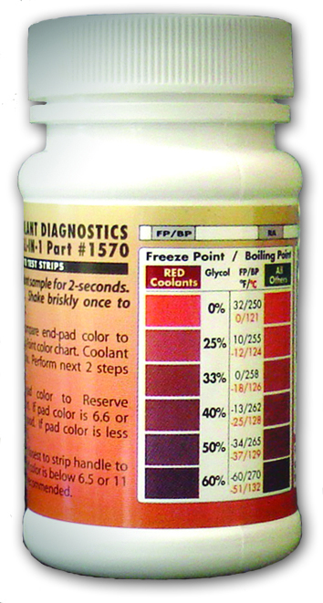 Auto & Light Truck Coolant Test Strips # 1570